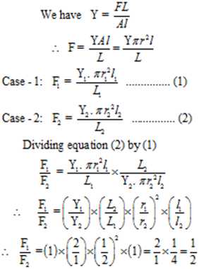 Ratio Of Moduli Of Elasticity Extensions Forces Numerical Problems