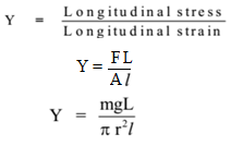 Young's modulus of elasticity, stress, strain: Numerical